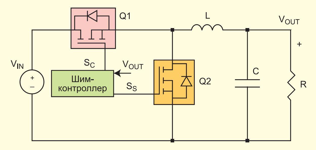 Схема построения синхронного