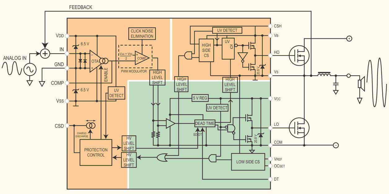 Аудио. усилитель 2х6Вт на сверхминиатюрных лампах.  Схема аудио усилителей для сотового.