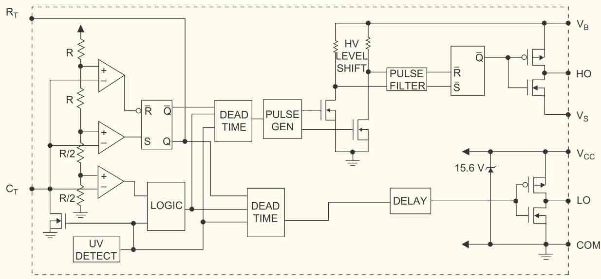 блок схема драйвера IR2153